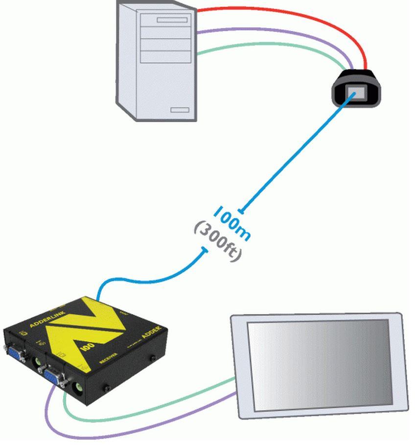 adderlink-av102t-adder-av-extender-2-ports-catx-vga-usb-rs232-audio-300m-diagramm