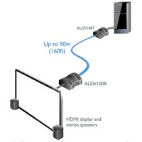 AdderLink DV100 Adder HDMI Extender über CATx