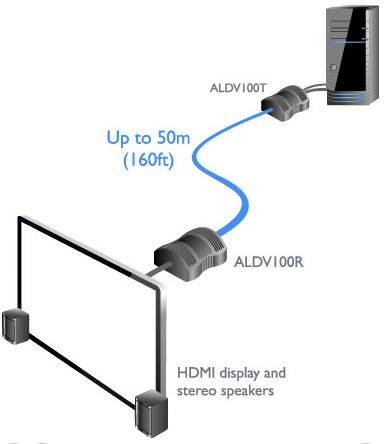 adderlink-dv100-adder-hdmi-extender-catx-diagramm