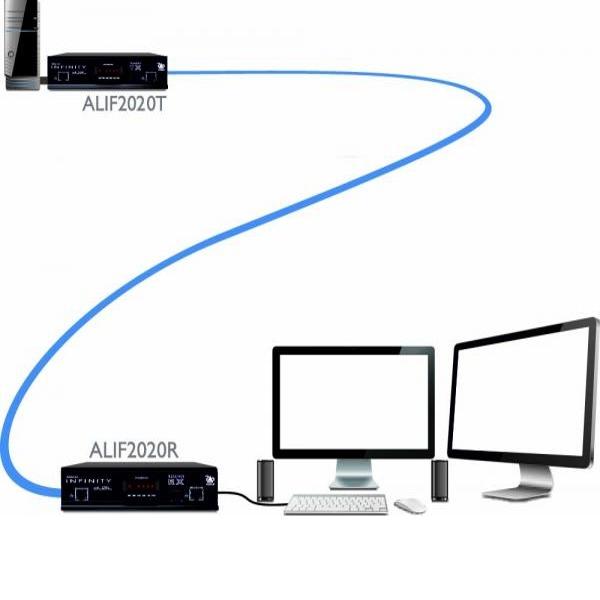 adderlink-infinity-dual-2020-adder-dvi-kvm-extender-005