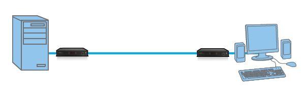 adderlink-infinity-fx-adder-lwl-glasfaser-fiber-optic-kvm-extender-diagramm