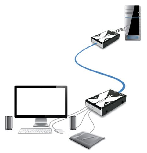 AdderLink X-DVI Pro Adder DVI KVM Extender