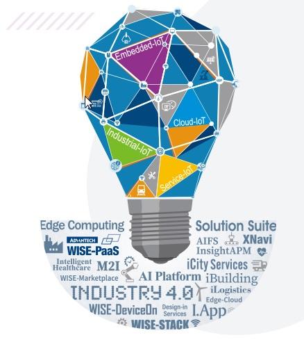 Advantech Connect - Online Partner Konferenz