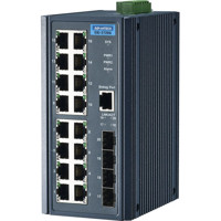 EKI-2720G industrielle unmanaged Gigabit Switch mit 16 GE und 4 SFP Ports von Advantech