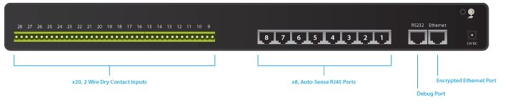 SensorProbe8-X20 AKCP Serverraum Rechenzentrum Überwachung