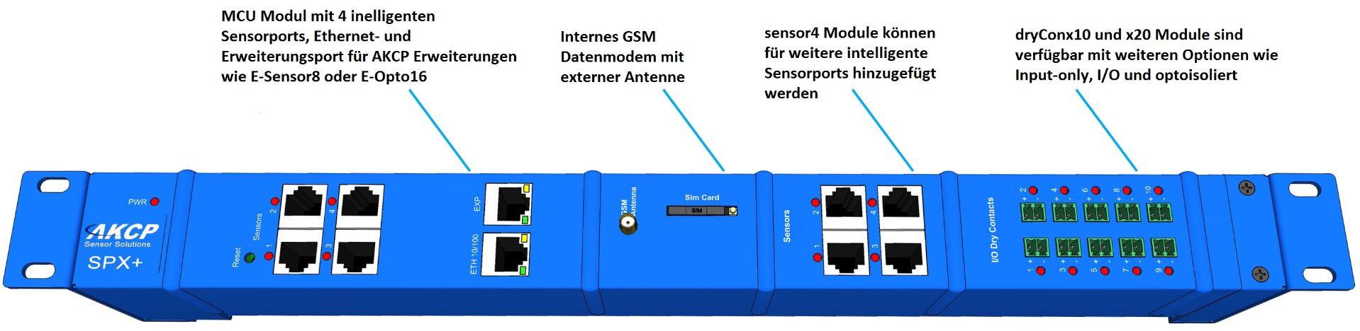 Verfügbare Module der sensorProbeX+ Überwachungslösung von AKCP