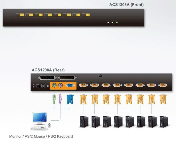 acs1208a-aten-rack-kvm-switch-8-ports-usb-ps-2-vga-diagramm