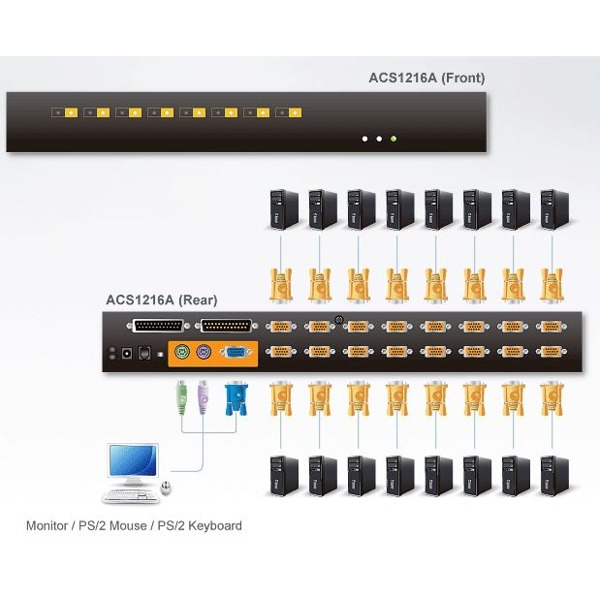 acs1208a 1216a rack kvm switch ss en v02 - assets.aten.com