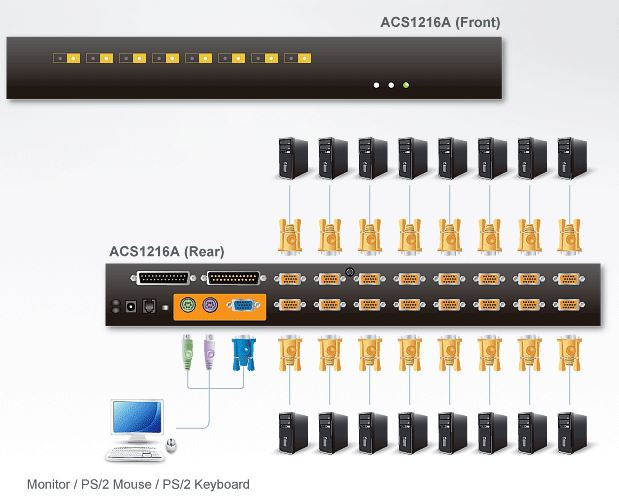 acs1216a-aten-rack-kvm-switch-16-port-ps-2-vga-diagramm