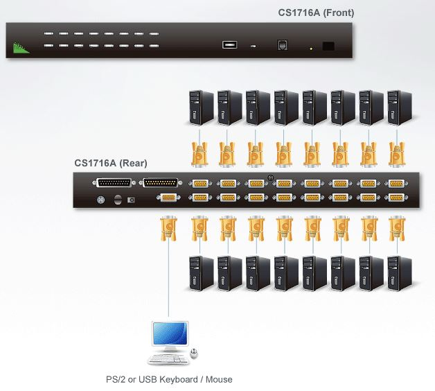 cs1716a-aten-rack-kvm-switch-16-port-usb-ps-2-vga-diagramm