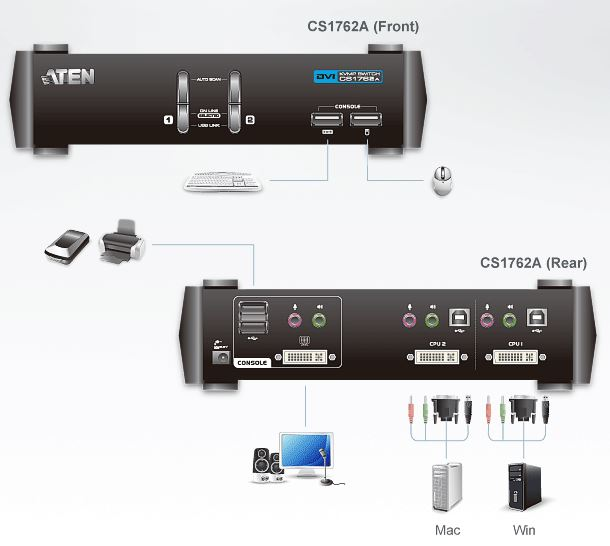 cs1762a-aten-2-port-usb-kvm-switch-dvi-grafik-tonuebertragung-usb-hub-diagramm