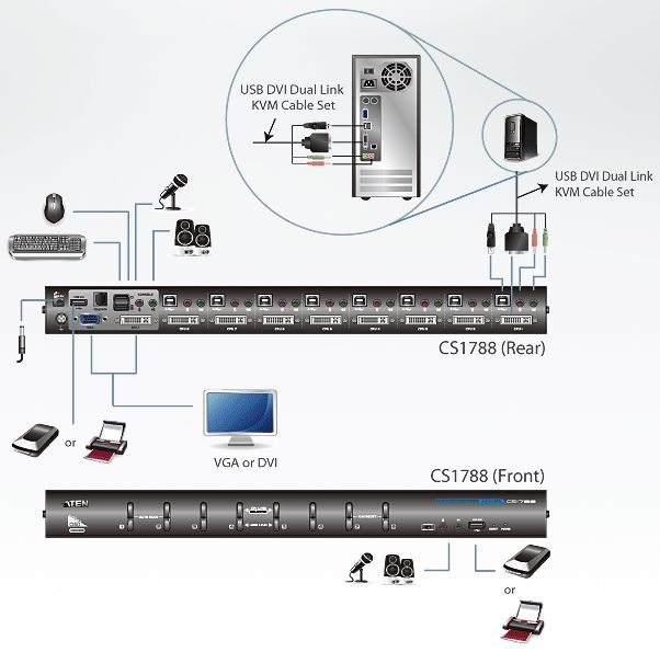 cs1788-aten-rack-kvm-switch-8-port-usb-dual-link-dvi-audio-diagramm