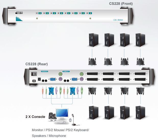 cs228-aten-rack-kvm-switch-2-konsolen-8-ports-ps-2-vga-grafik-audio-diagramm