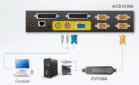 cv130a-aten-sun-signalkonverter-13w-3-grafik-diagramm