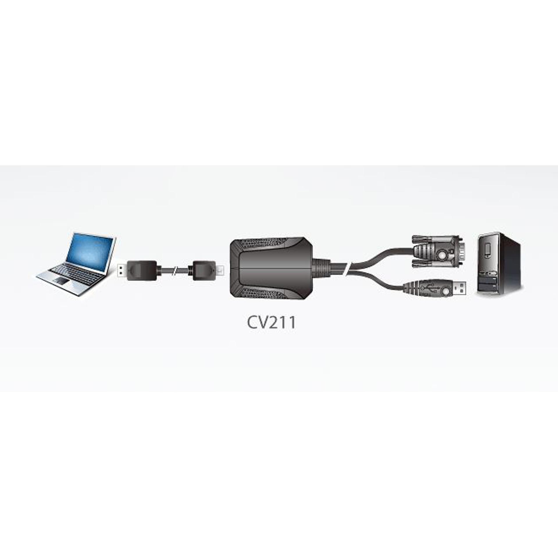 Ziemlich Usb Kabel Diagramm Und Funktion Bilder - Elektrische ...