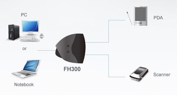 fh300-aten-firewire-hub-3-ports-diagramm
