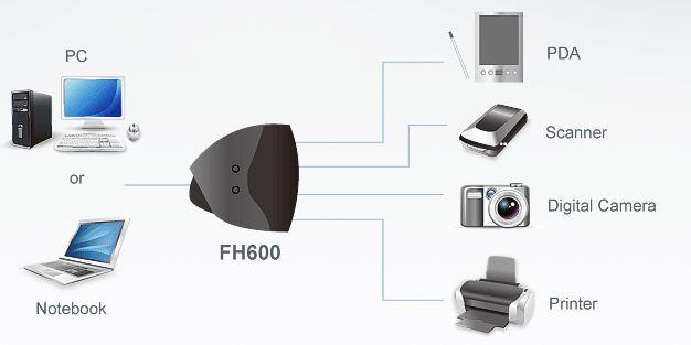 fh600-aten-firewire-hub-6-ports-stromversorgung-diagramm