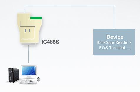 ic485s-aten-rs232-auf-rs-485-konverter-diagramm