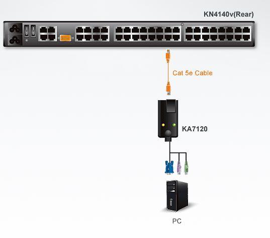 ka7120-aten-vga-auf-kvm-adapterkabel-mit-ps-2-diagramm