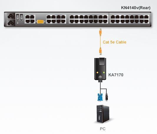ka7170-aten-vga-auf-kvm-adapterkabel-usb-diagramm