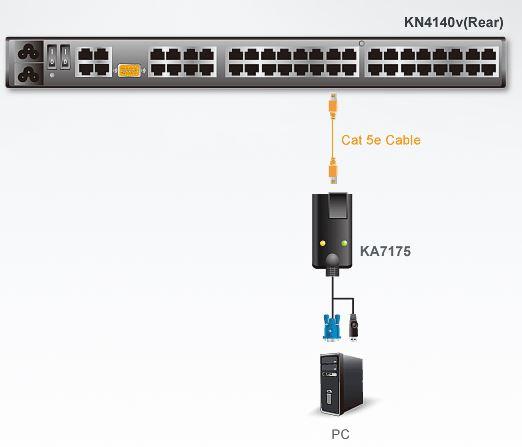 ka7175-aten-vga-auf-kvm-adapterkabel-usb-virtueller-datentraeger-diagramm