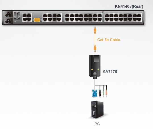 ka7176-aten-vga-auf-kvm-adapterkabel-usb-audio-virtuelle-datentraeger-diagramm