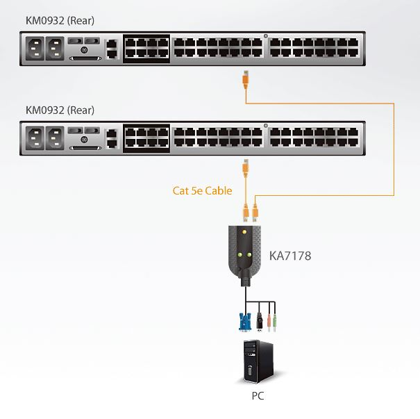 ka7178-aten-usb-kvm-adapterkabel-virtuelle-datentraeger-audio-doppelter-ausgang-diagramm