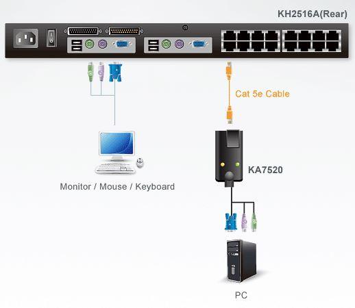 ka7520-aten-vga-auf-kvm-adapterkabel-ps-2-diagramm