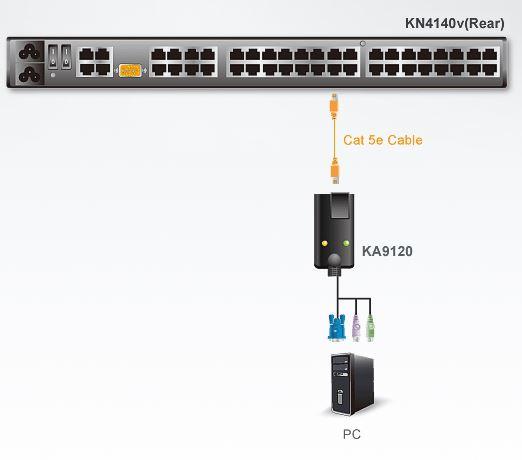 ka9120-aten-vga-auf-kvm-adapterkabel-ps-2-diagramm
