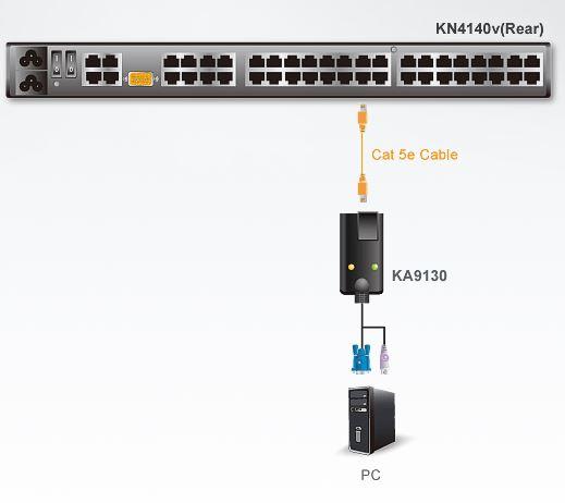 ka9130-aten-sun-legacy-auf-kvm-adapterkabel-diagramm