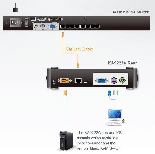 ka9222a-aten-ps-2-vga-konsole-diagramm