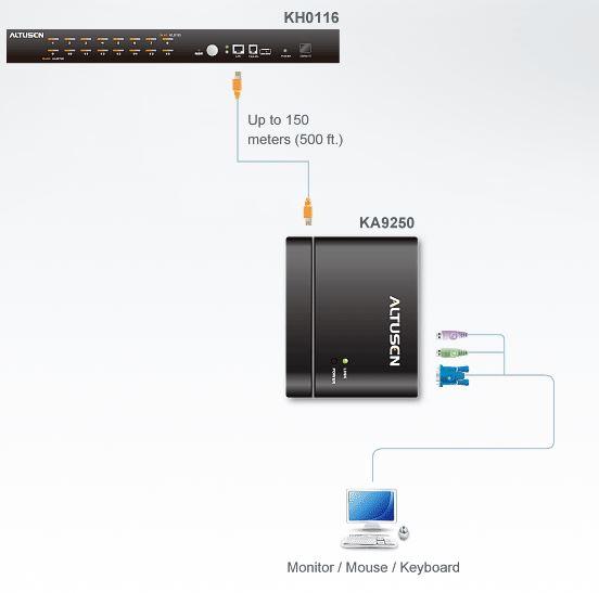 ka9250-aten-kvm-extender-vga-grafik-ps-2-kh0116-switch-verlaengerung-diagramm