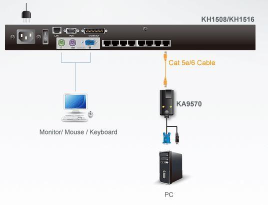 ka9570-aten-vga-auf-kvm-adapterkabel-usb-diagramm