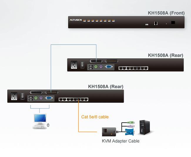 kh1508-aten-kvm-switch-over-cat-5-8-ports-diagramm