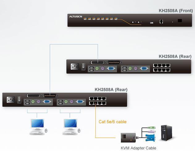 kh2508a-aten-matrix-kvm-switch-2-konsolen-8-ports-diagramm