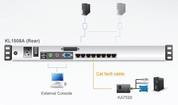 kl1508a-aten-kvm-switch-over-ip-8-port-lcd-bildschirm-diagramm