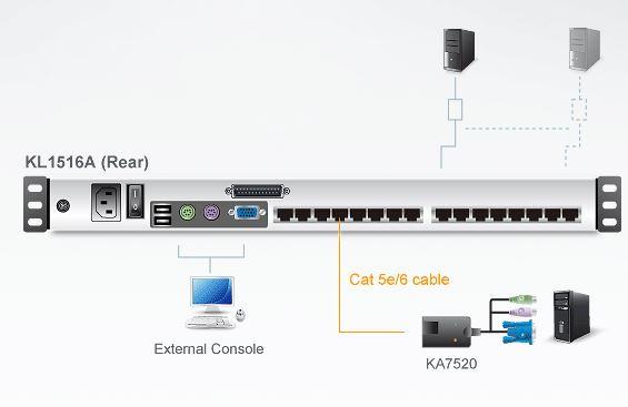 kl1516a-aten-kvm-switch-16-port-lcd-bildschirm-diagramm