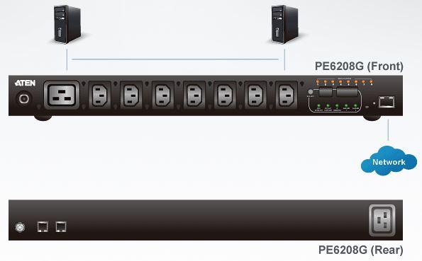 pe6208-aten-8-port-pdu-messung-und-schaltung-port-oder-pdu-ebene-diagramm