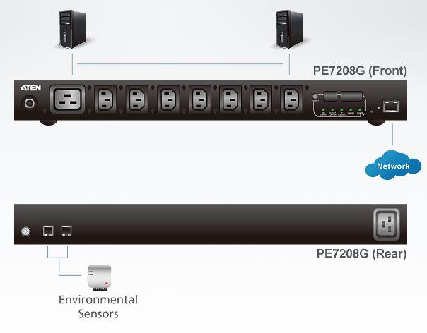 pe7208-aten-8-port-messbare-steckerleiste-diagramm