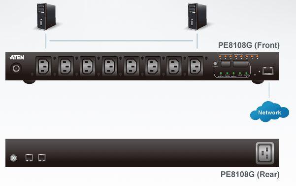 pe8108-aten-pdu-8-ports-messung-port-ebene-schaltung-pdu-ebene-diagramm