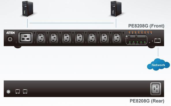pe8208-aten-pdu-8-ports-messung-port-ebene-schaltung-pdu-ebene-diagramm