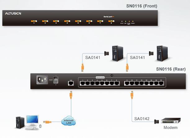 sn0116-aten-serieller-konsolserver-16-ports-diagramm