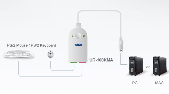 uc100kma-aten-ps-2-auf-usb-adapter-diagramm