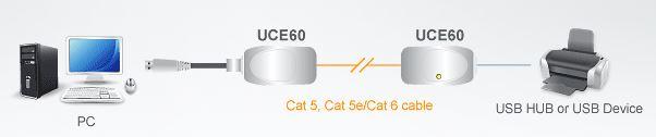 uce60-aten-usb-verlaengerung-kat-5e-6-60m-diagramm