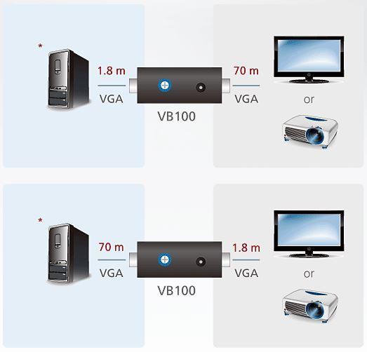 vb100-aten-vga-verstaerker-bis-70m-diagramm