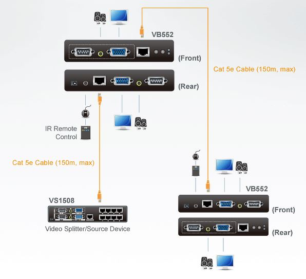 vb552-aten-vga-audio-video-repeater-rs-232-150m-diagramm