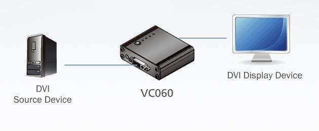 vc060-aten-dvi-edid-emulator-diagramm