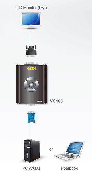 vc160a-aten-vga-auf-dvi-konverter-diagramm