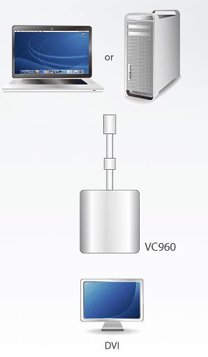 vc960-aten-mini-displayport-auf-dvi-adapter-diagramm