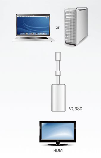 vc980-aten-mini-displayport-auf-hdmi-adapter-diagramm